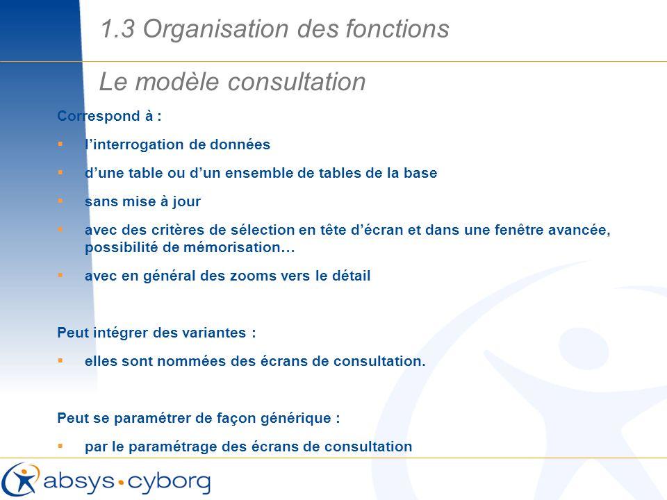 Le modèle consultation