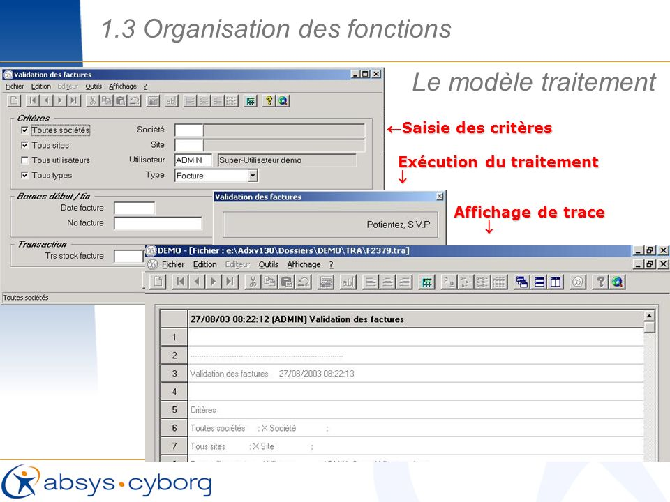 1.3 Organisation des fonctions