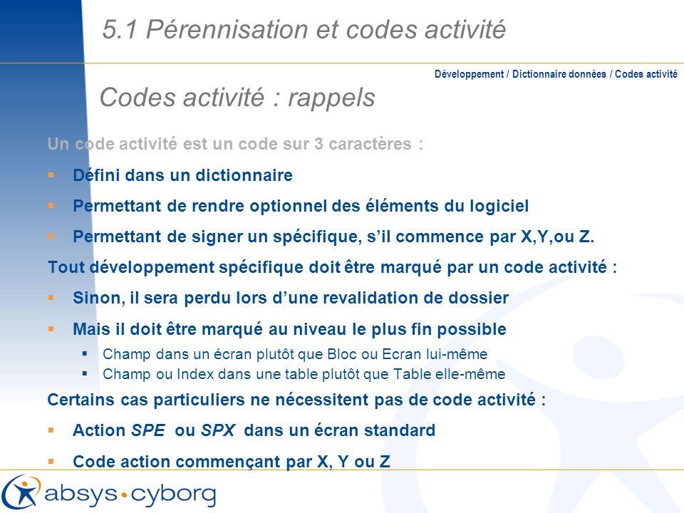 Codes activité : rappels