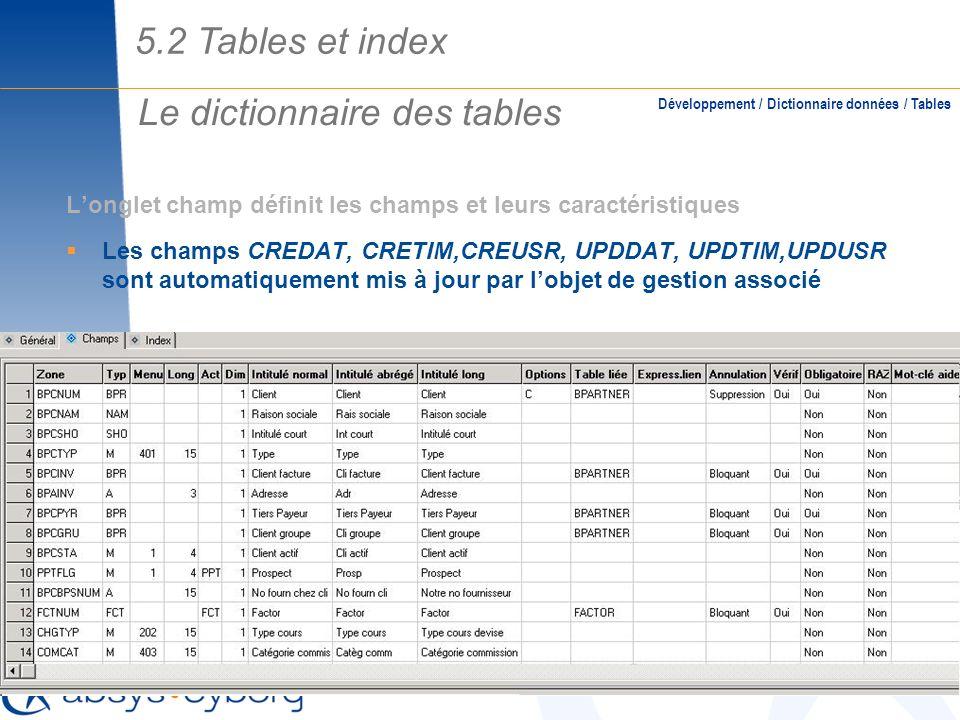 Le dictionnaire des tables
