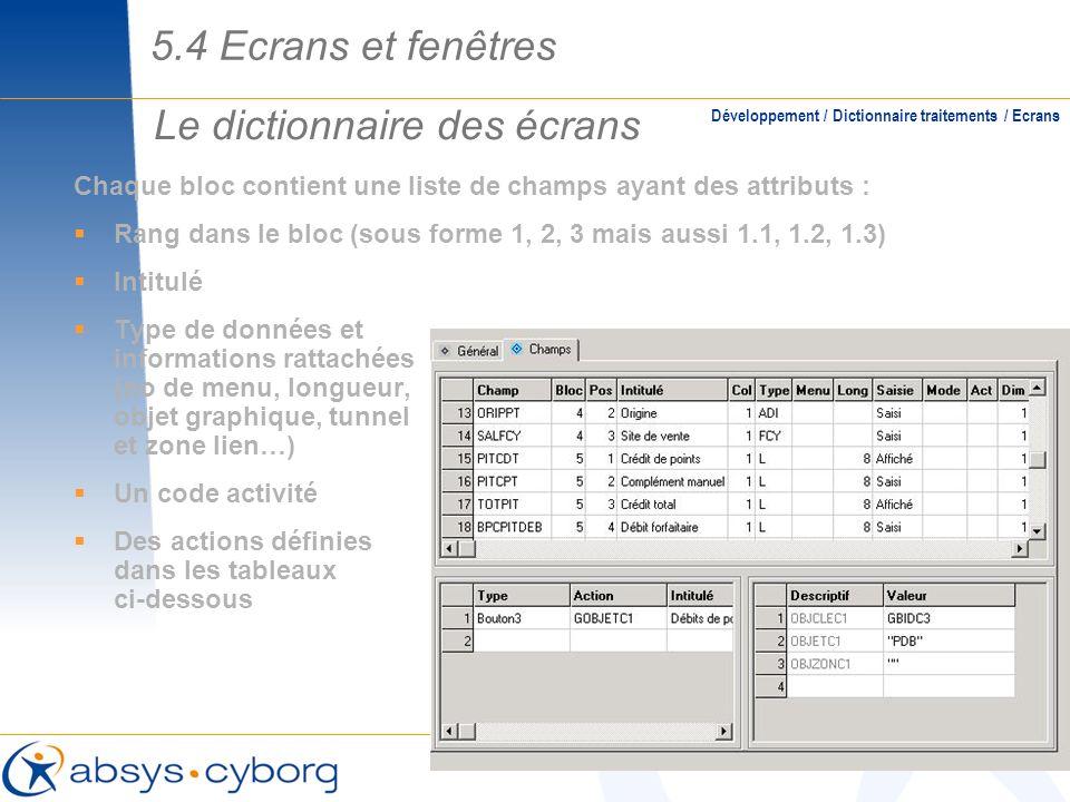 Le dictionnaire des écrans