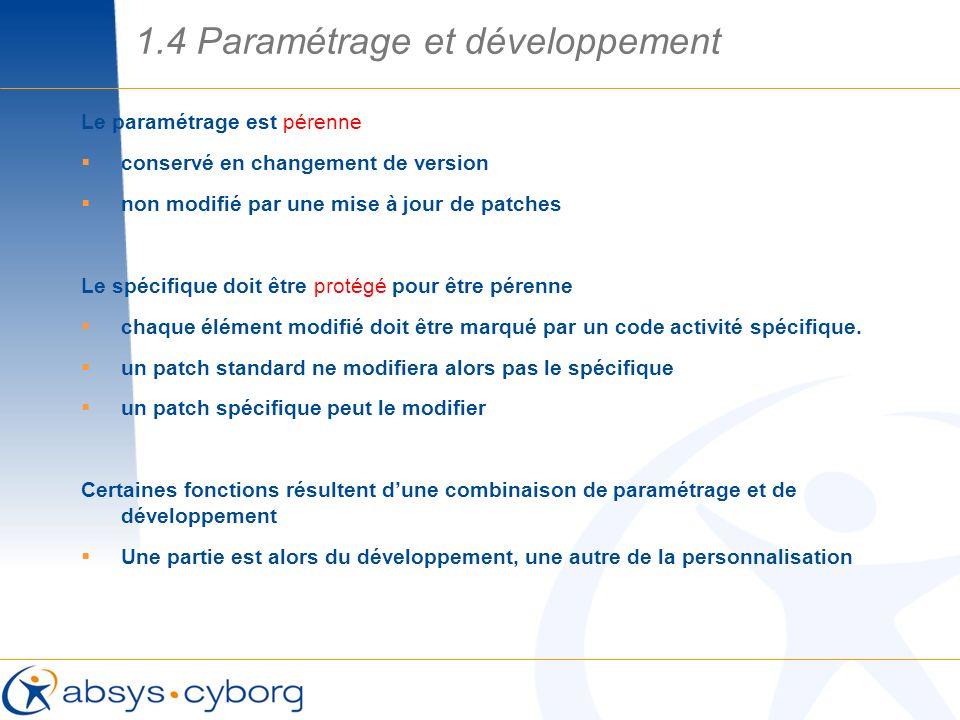 1.4 Paramétrage et développement