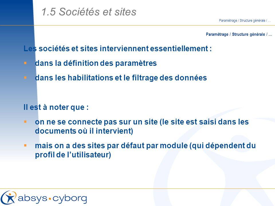 1.5 Sociétés et sites Paramétrage / Structure générale / … Paramétrage / Structure générale / …