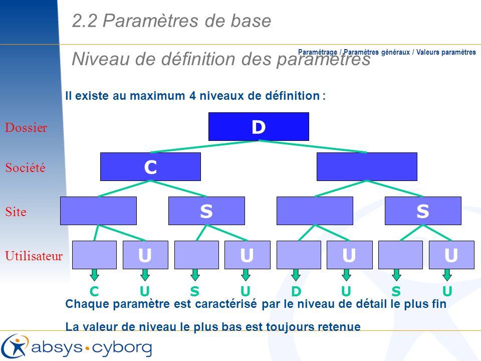Niveau de définition des paramètres