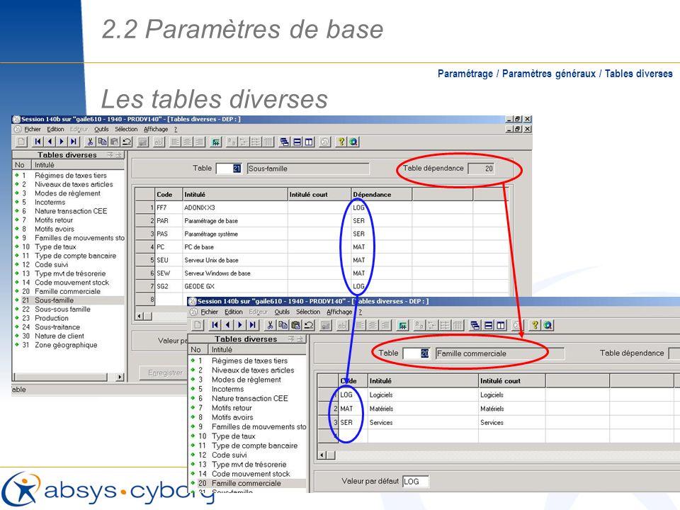 2.2 Paramètres de base Les tables diverses