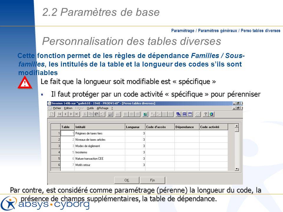 Personnalisation des tables diverses