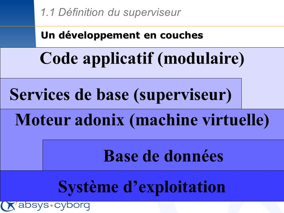 Code applicatif (modulaire)