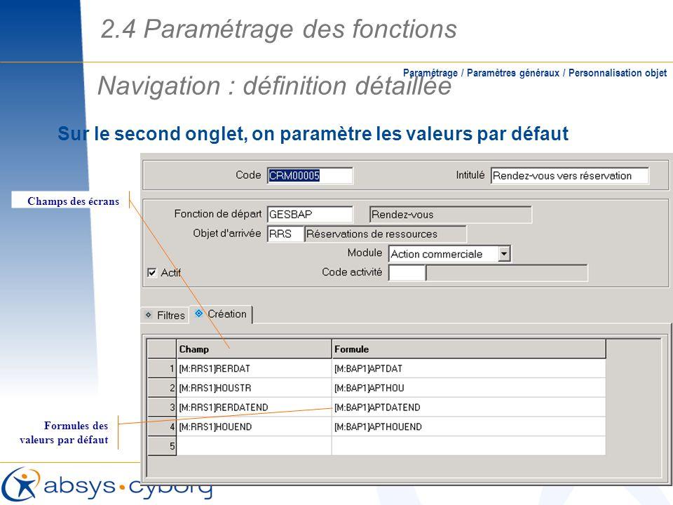 Navigation : définition détaillée