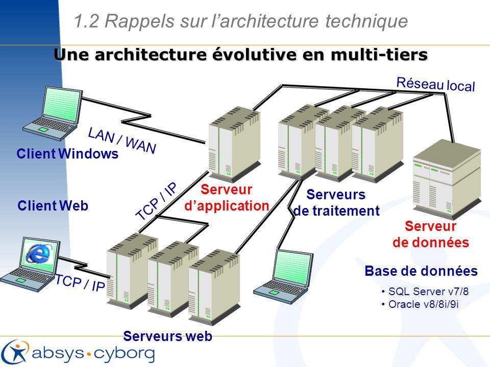 Une architecture évolutive en multi-tiers