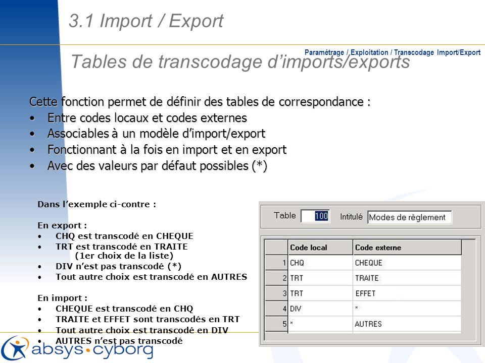 Tables de transcodage d'imports/exports