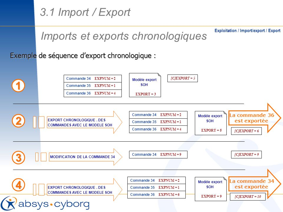Imports et exports chronologiques