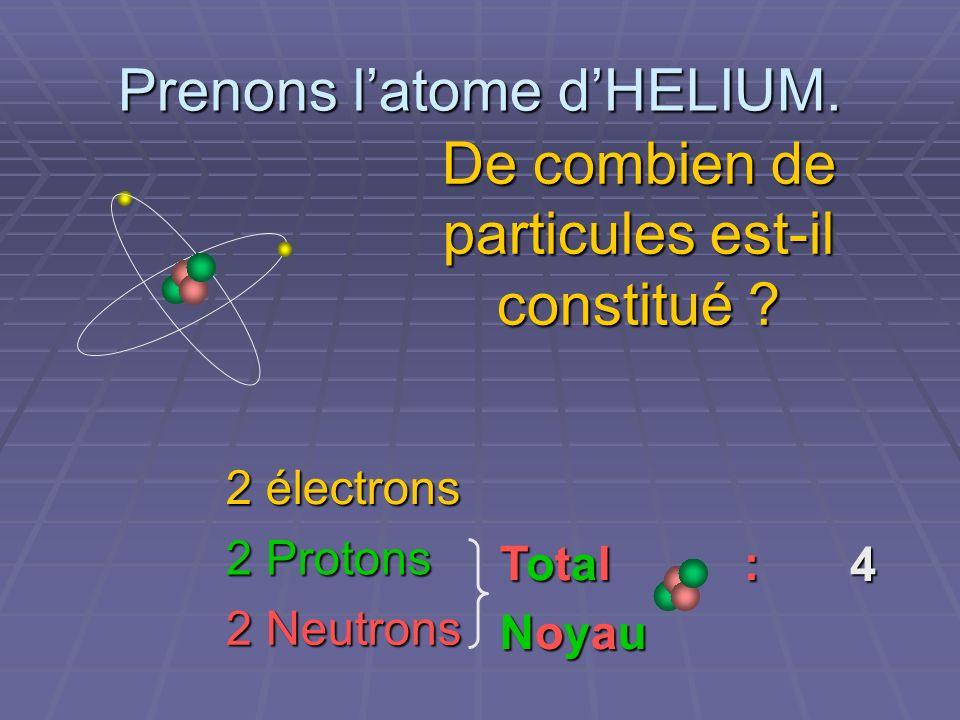 Prenons l'atome d'HELIUM.