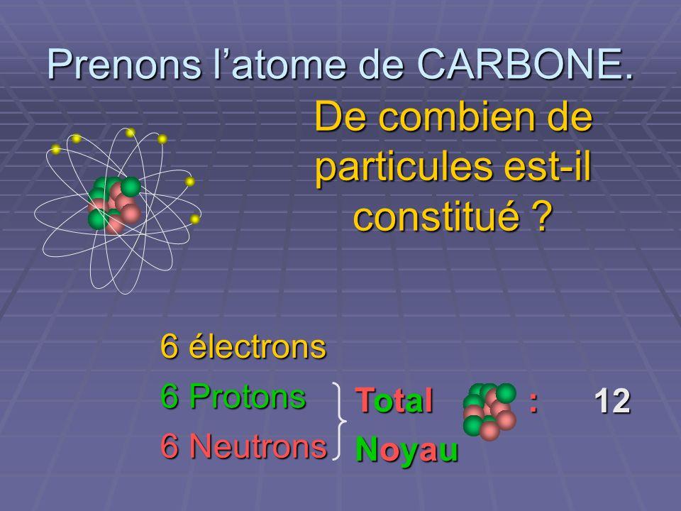 Prenons l'atome de CARBONE.