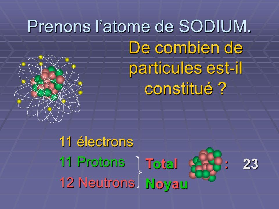 Prenons l'atome de SODIUM.