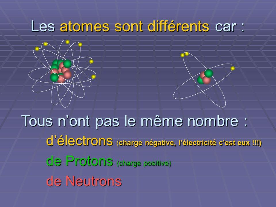 Les atomes sont différents car :