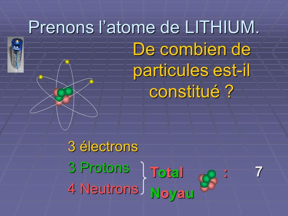 Prenons l'atome de LITHIUM.