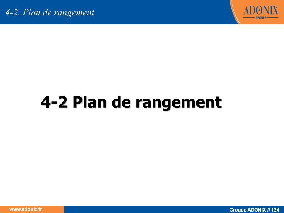 4-2. Plan de rangement 4-2 Plan de rangement