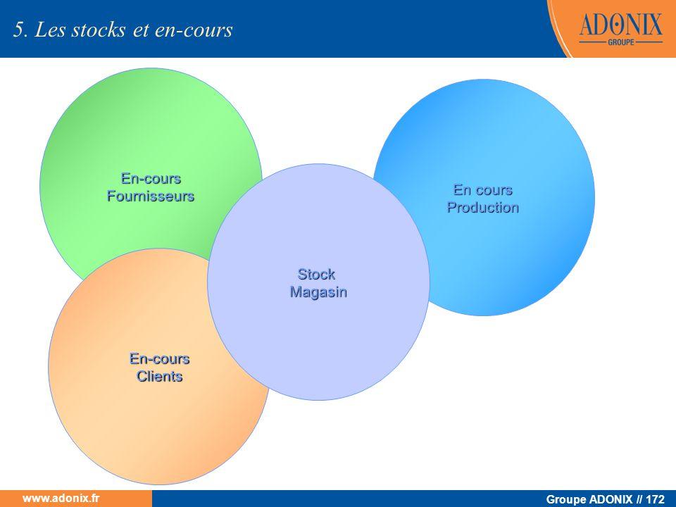 5. Les stocks et en-cours En-cours Fournisseurs En cours Production