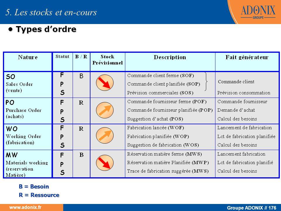 5. Les stocks et en-cours • Types d'ordre F P S B = Besoin