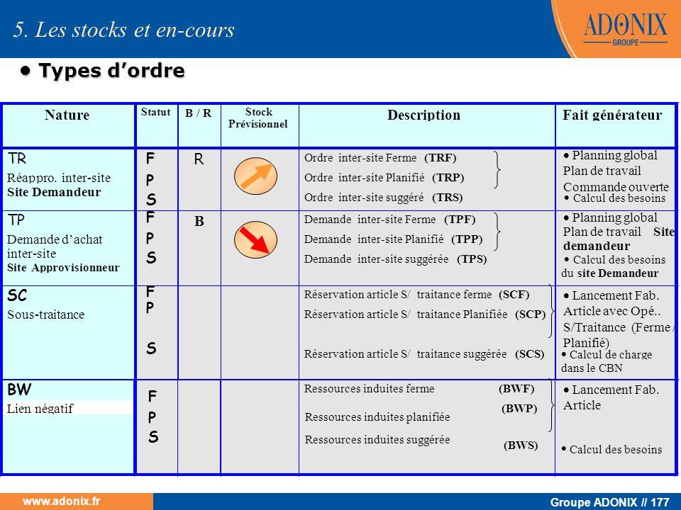 5. Les stocks et en-cours • Types d'ordre Nature Description