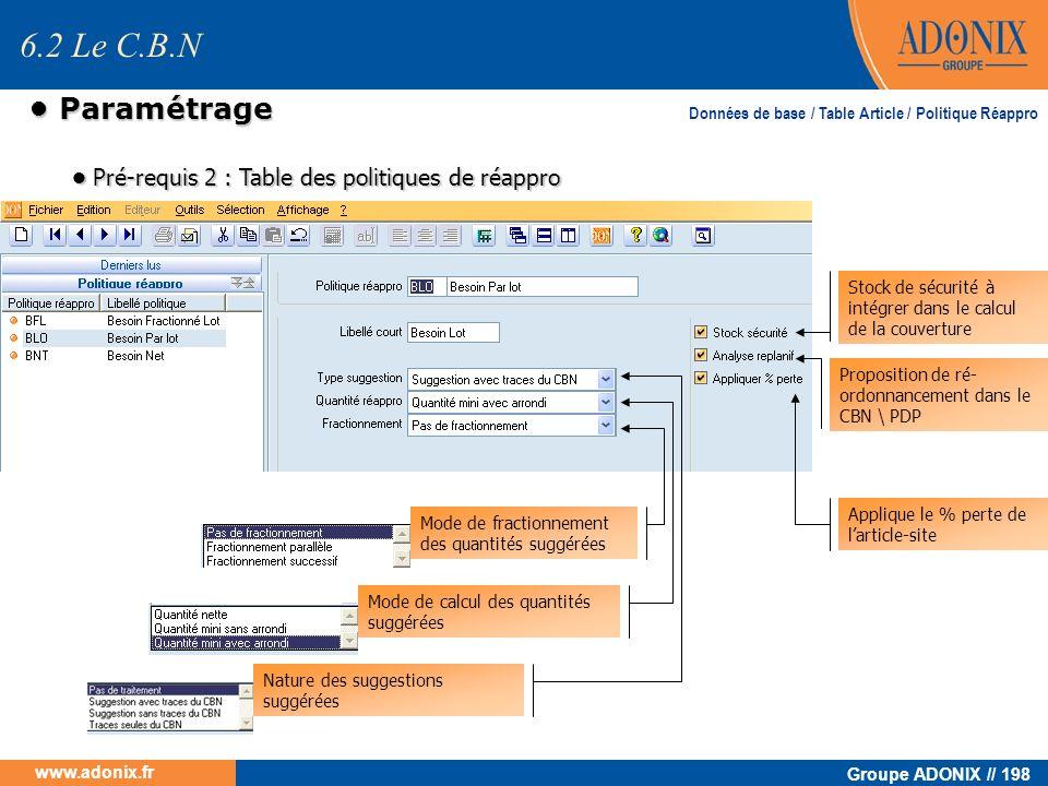 6.2 Le C.B.N • Paramétrage. Données de base / Table Article / Politique Réappro. • Pré-requis 2 : Table des politiques de réappro.