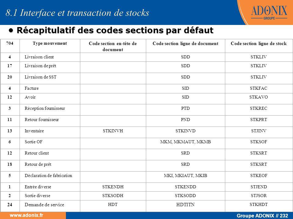 • Récapitulatif des codes sections par défaut