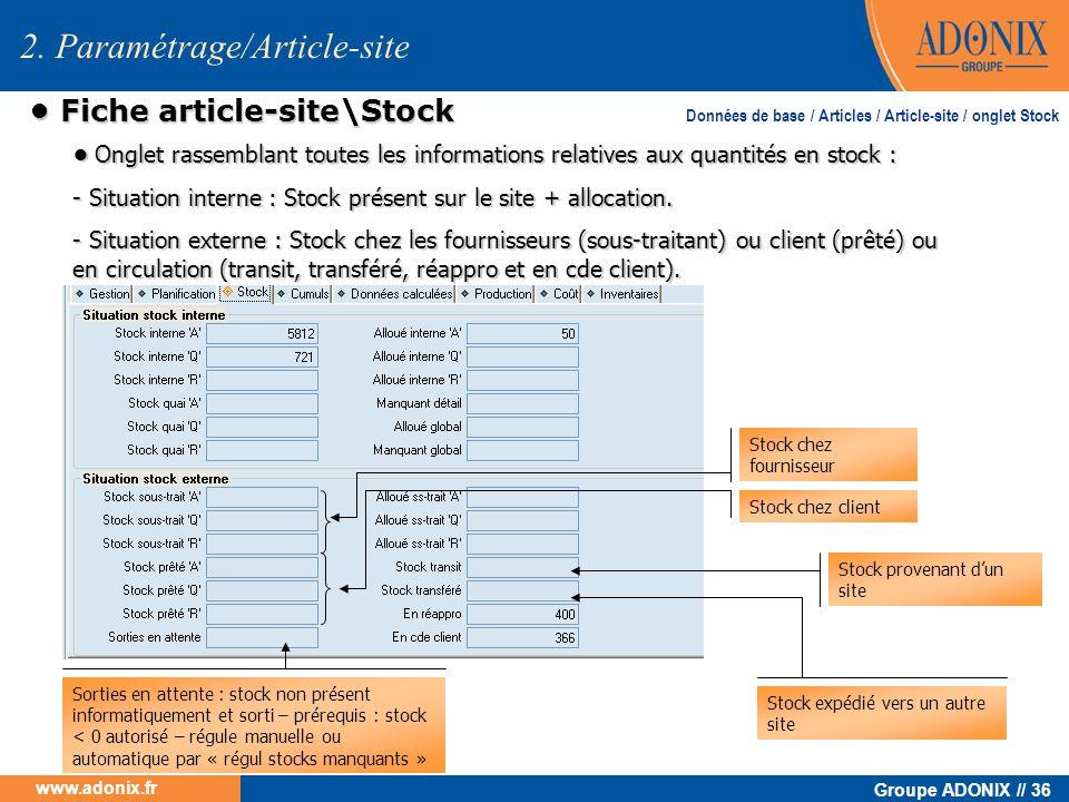 • Fiche article-site\Stock