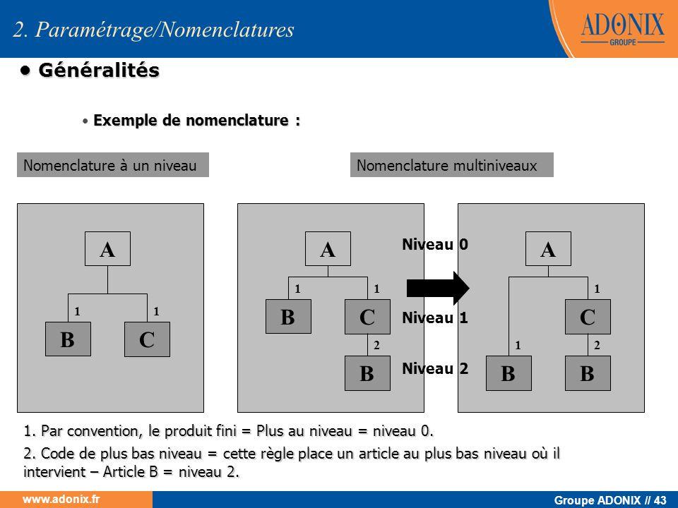 2. Paramétrage/Nomenclatures