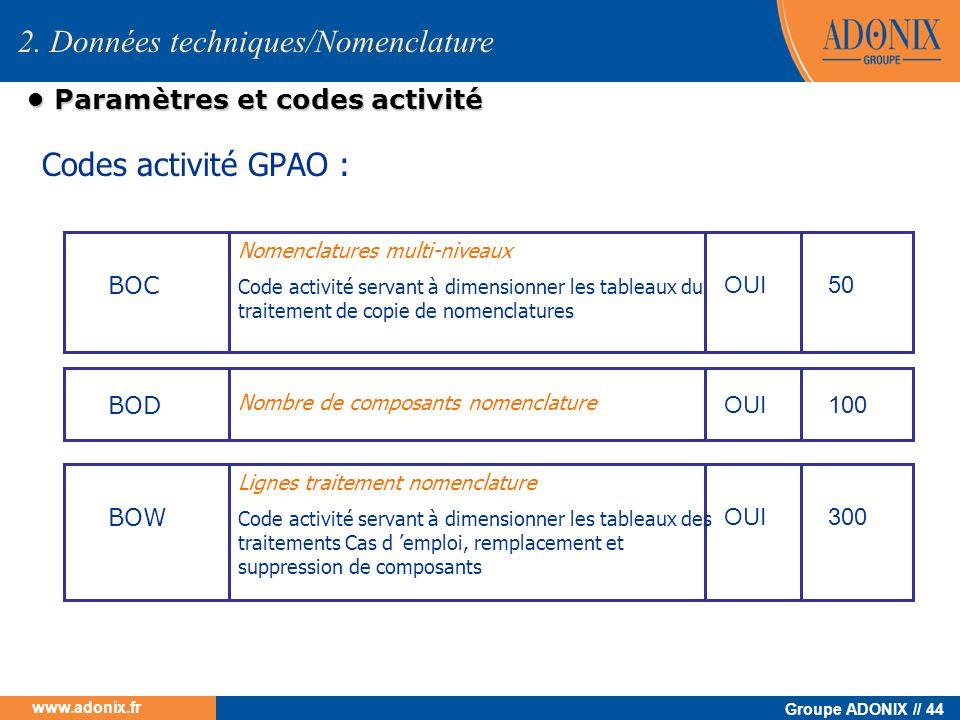 • Paramètres et codes activité