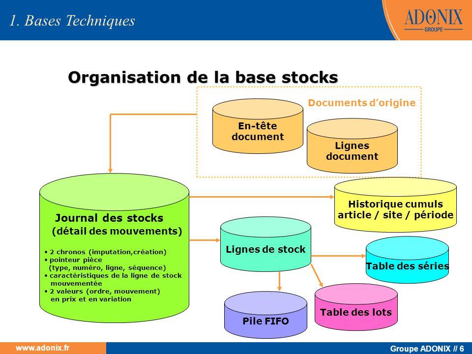 Organisation de la base stocks