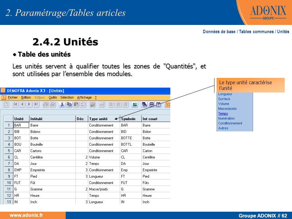 2. Paramétrage/Tables articles
