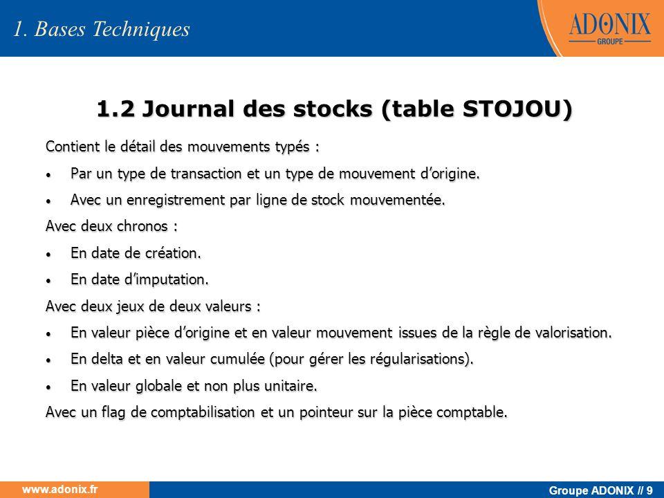 1.2 Journal des stocks (table STOJOU)