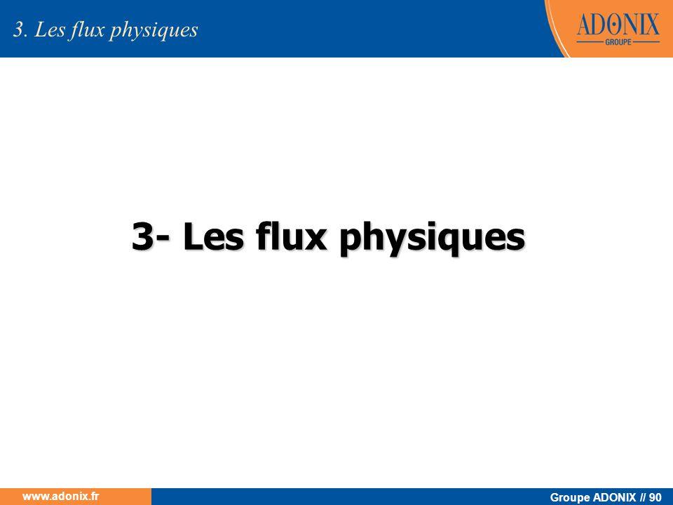 3. Les flux physiques 3- Les flux physiques