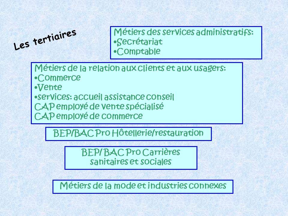 Les tertiaires Métiers des services administratifs: Secrétariat