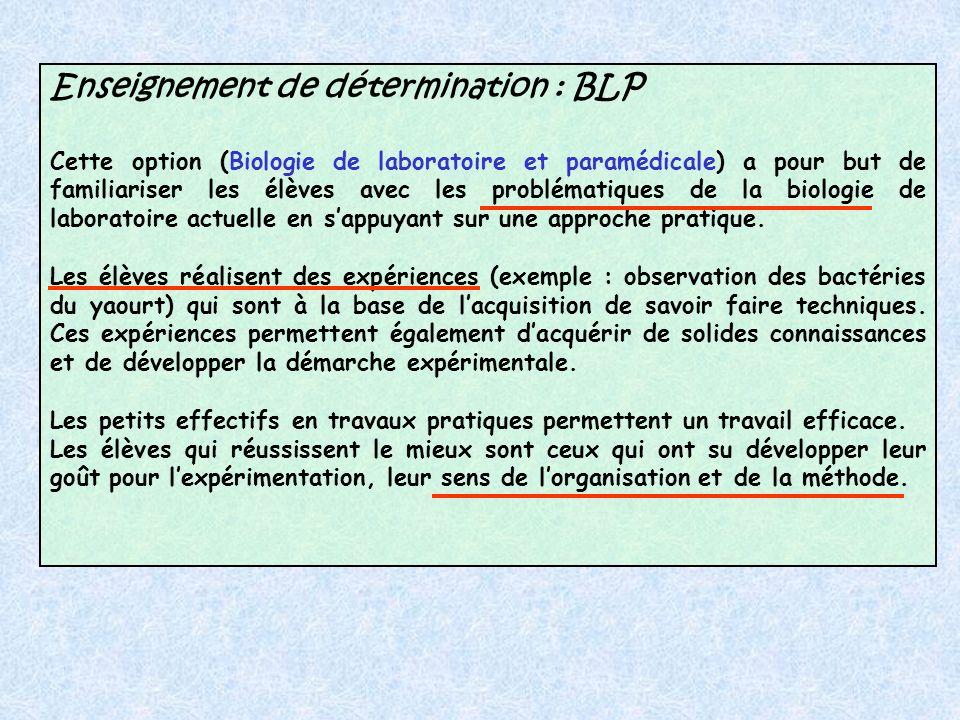 Enseignement de détermination : BLP