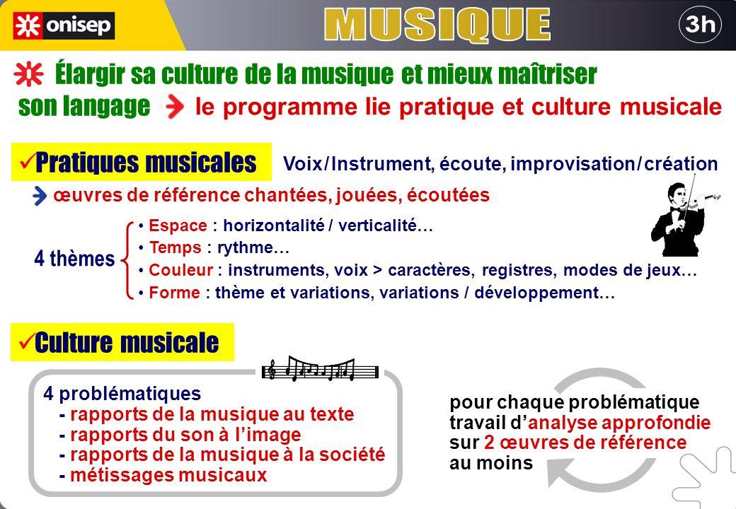 MUSIQUE 3h Élargir sa culture de la musique et mieux maîtriser