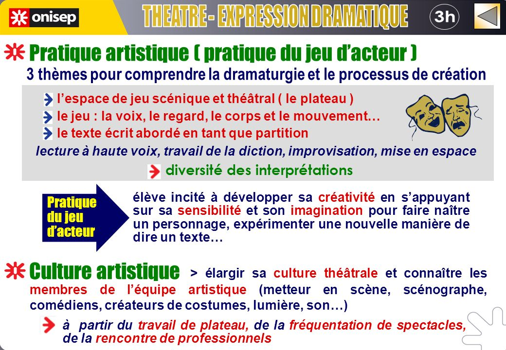 THEATRE - EXPRESSION DRAMATIQUE