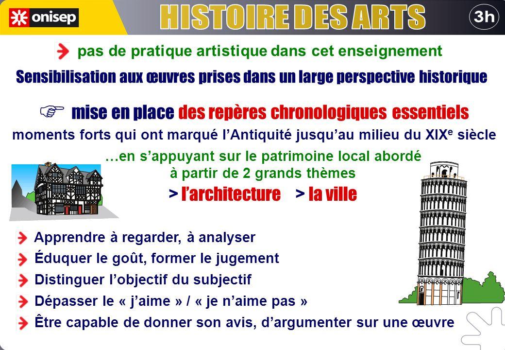 HISTOIRE DES ARTS3h. pas de pratique artistique dans cet enseignement. Sensibilisation aux œuvres prises dans un large perspective historique.