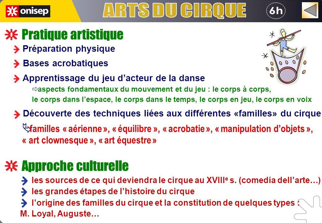 ARTS DU CIRQUE 6h Pratique artistique Approche culturelle