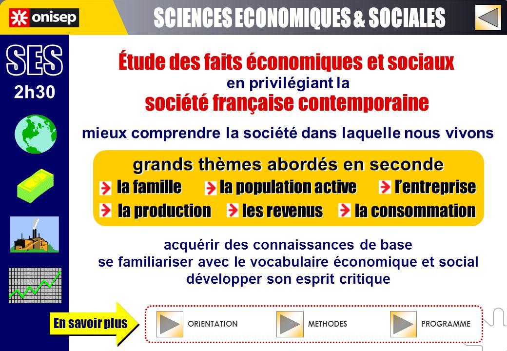 SCIENCES ECONOMIQUES & SOCIALES SES