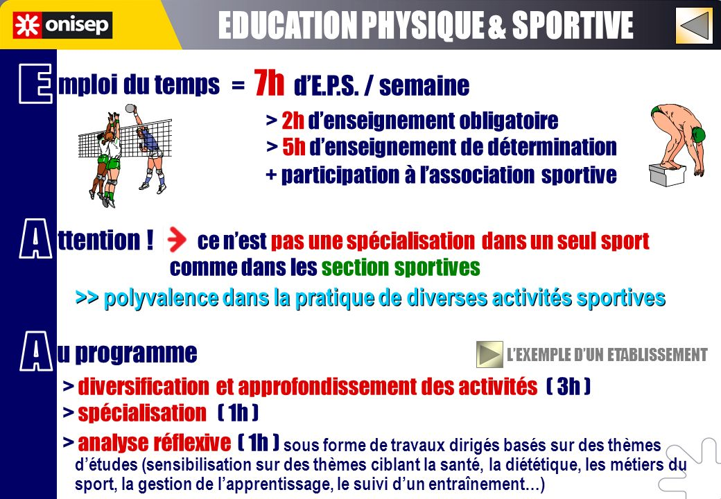 EDUCATION PHYSIQUE & SPORTIVE E A A