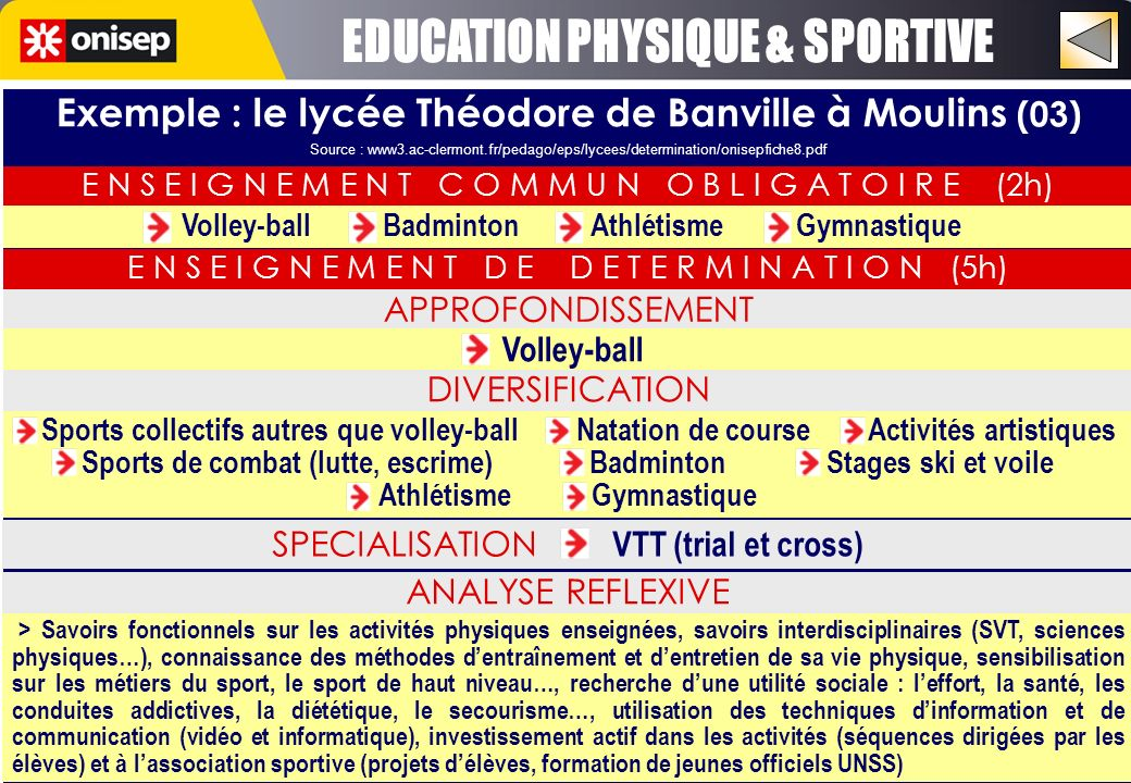 EDUCATION PHYSIQUE & SPORTIVE