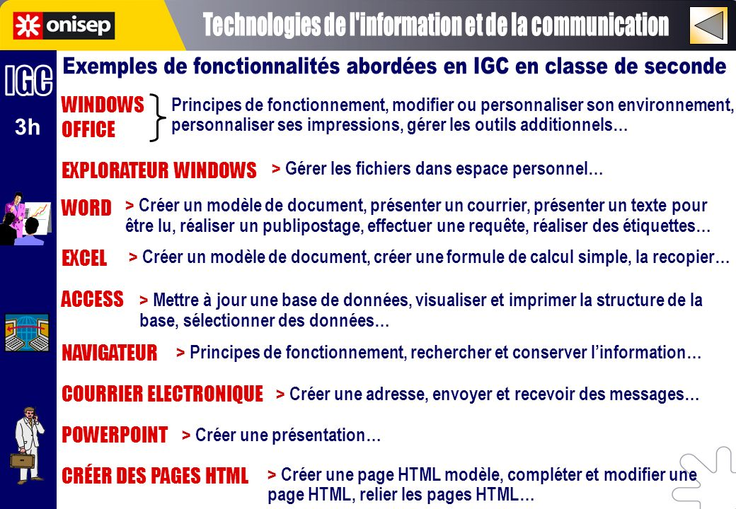 Technologies de l information et de la communication