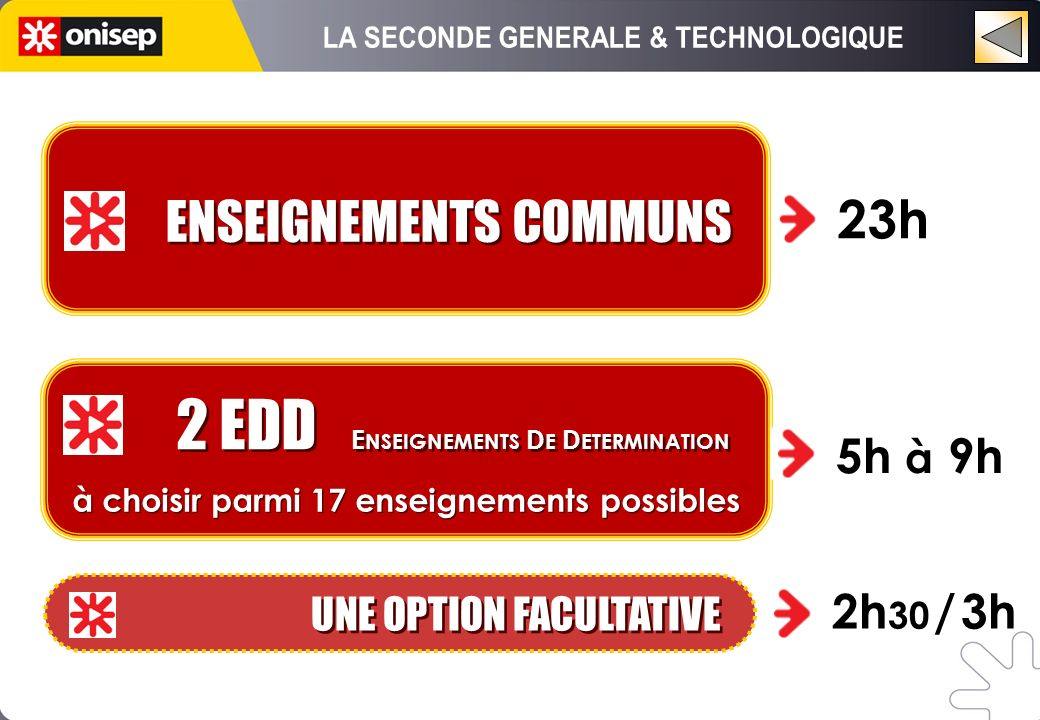 2 EDD ENSEIGNEMENTS DE DETERMINATION