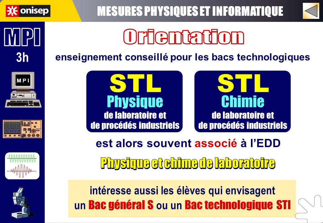 STL STL MESURES PHYSIQUES ET INFORMATIQUE MPI Orientation Physique