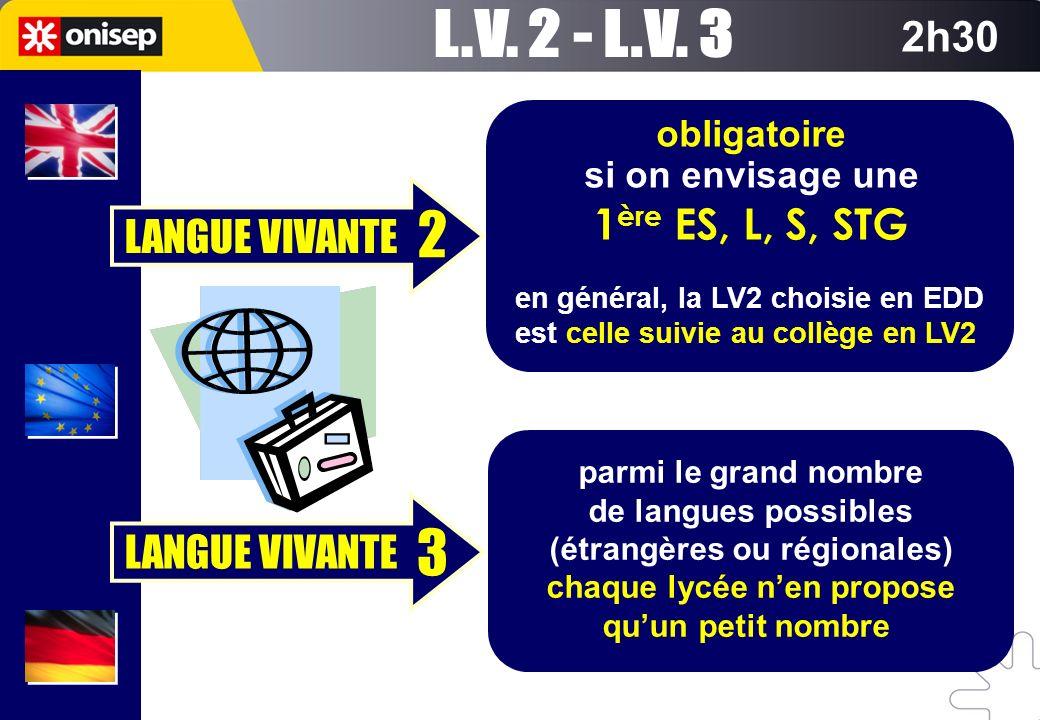 2 3 L.V. 2 - L.V. 3 2h30 1ère ES, L, S, STG LANGUE VIVANTE