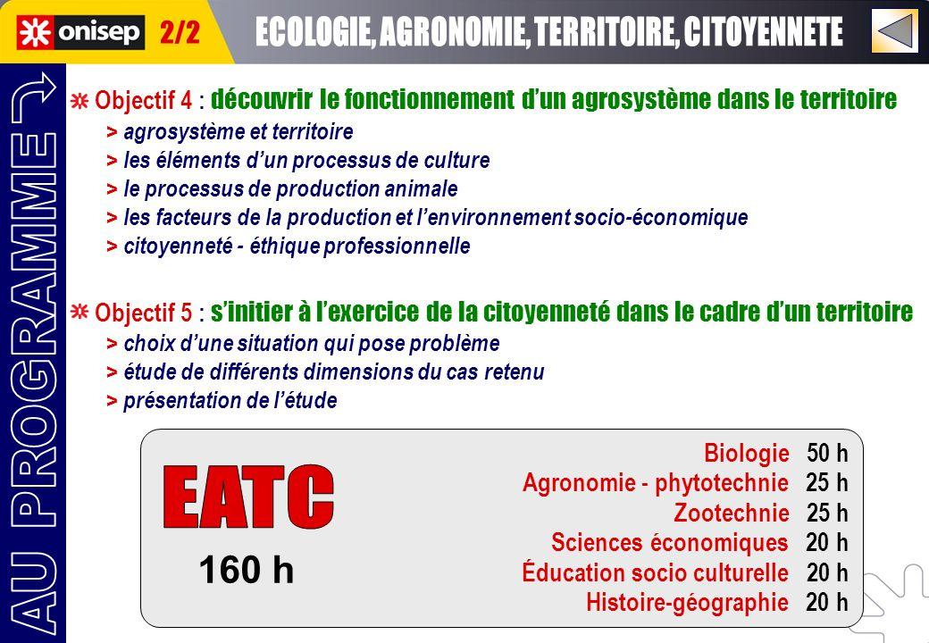 ECOLOGIE, AGRONOMIE, TERRITOIRE, CITOYENNETE