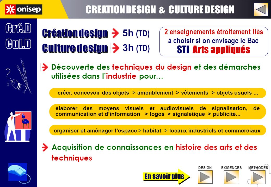 CREATION DESIGN & CULTURE DESIGN Cré.D Création design Cul.D