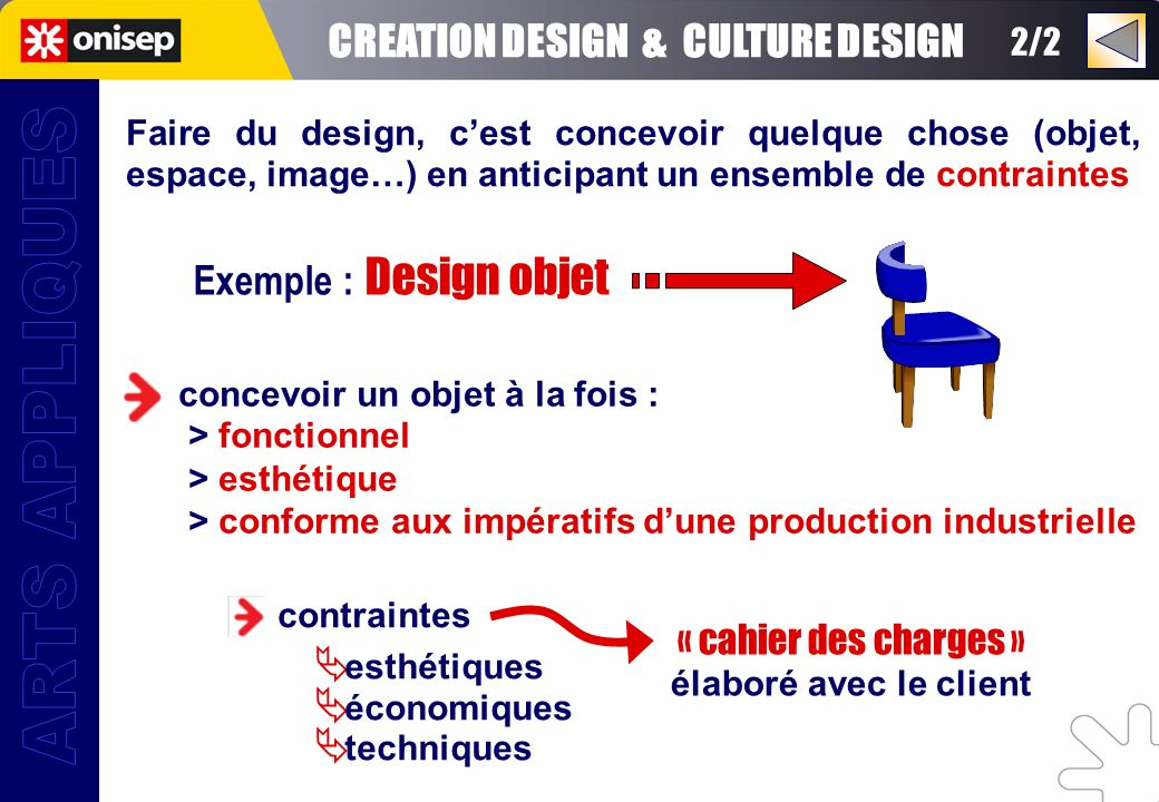 CREATION DESIGN & CULTURE DESIGN
