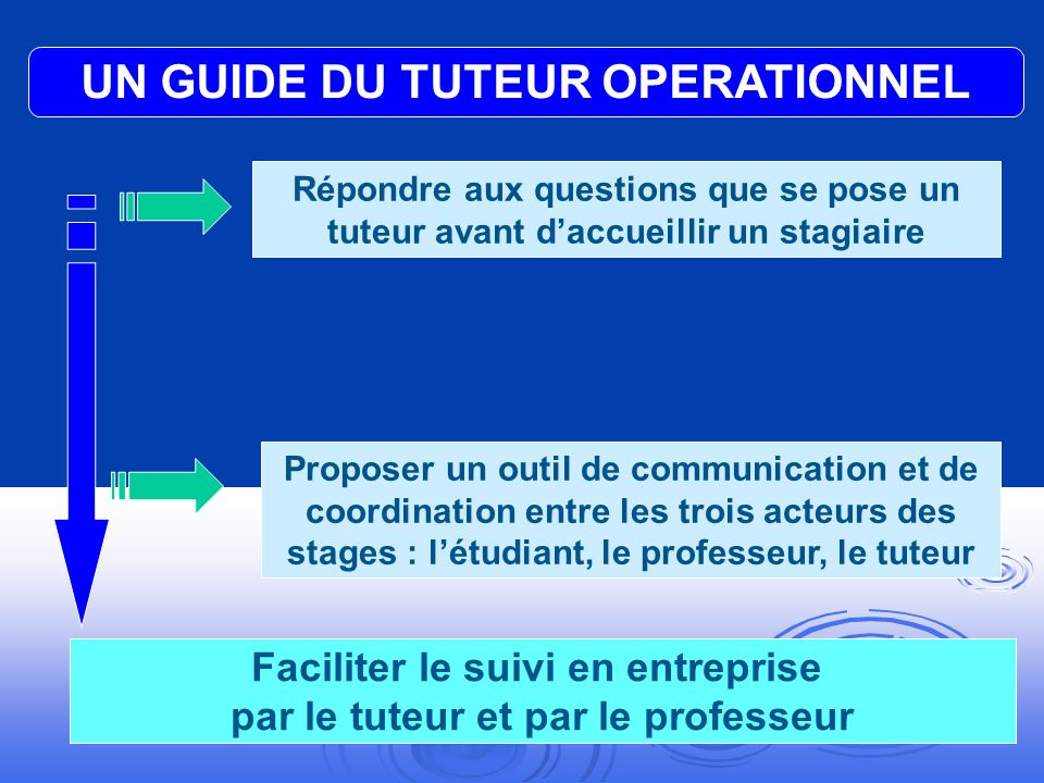 UN GUIDE DU TUTEUR OPERATIONNEL